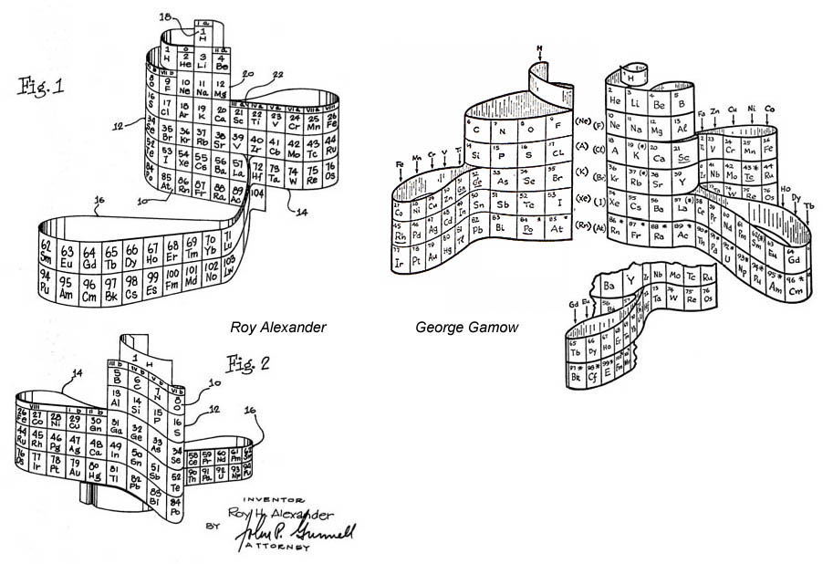 Gamow and Alexander Patent drawings