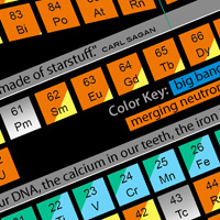 A photo of the Alexander Arrangement of Elements Chemical Element System and 3D Periodic Table