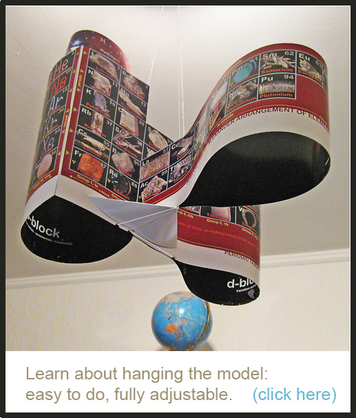 Go to the page showing the hanging the model details