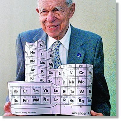 Seaborg with Alexander Arrangement of Elements